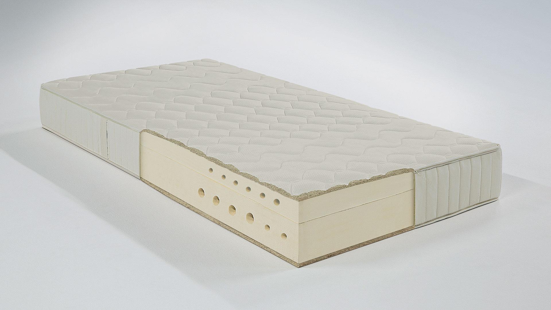 Tips voor het kopen van een nieuw matras