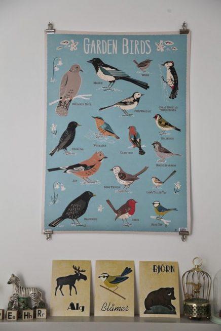 Inspiratie ideeën voor het ophangen van posters