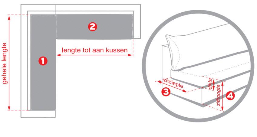 kiezen van de juiste kussens bij een loungeset