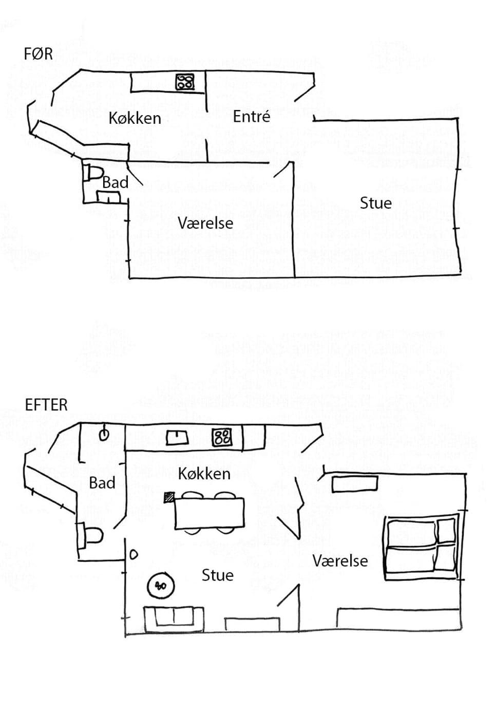 Klein appartement in een stoere new york stijl for Praktische indeling huis