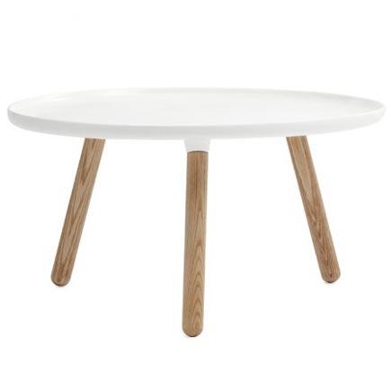 Tablo tables